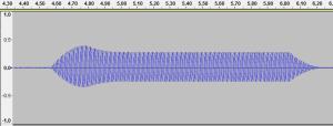 ADSR amplitude modulation